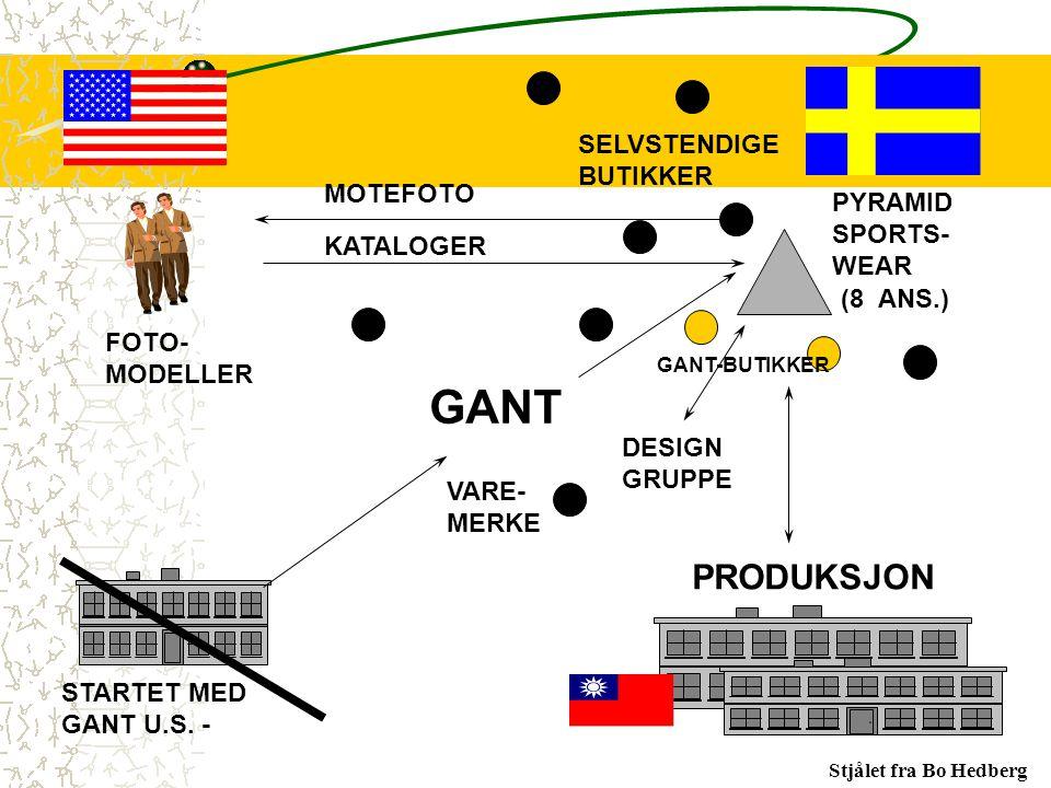 GANT PRODUKSJON SELVSTENDIGE BUTIKKER MOTEFOTO PYRAMID SPORTS- WEAR