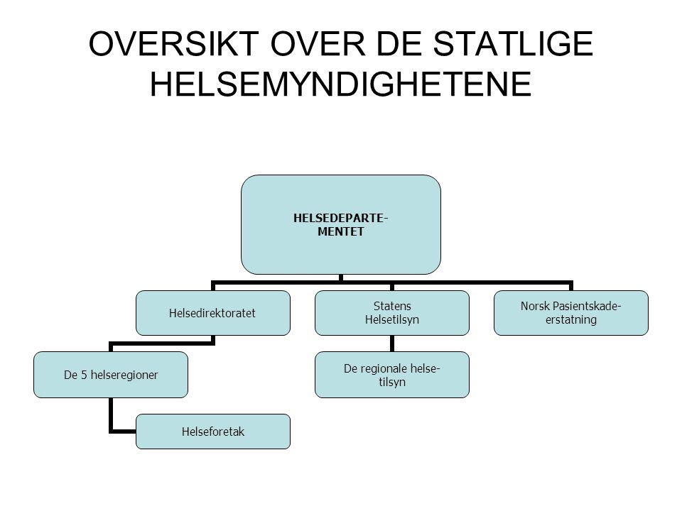 OVERSIKT OVER DE STATLIGE HELSEMYNDIGHETENE