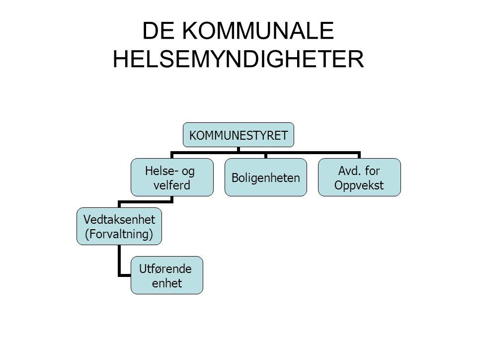 DE KOMMUNALE HELSEMYNDIGHETER