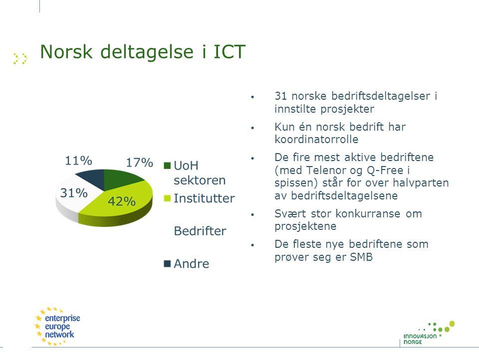 Norsk deltagelse i ICT 31 norske bedriftsdeltagelser i innstilte prosjekter. Kun én norsk bedrift har koordinatorrolle.