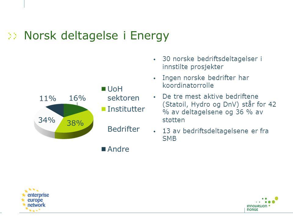Norsk deltagelse i Energy