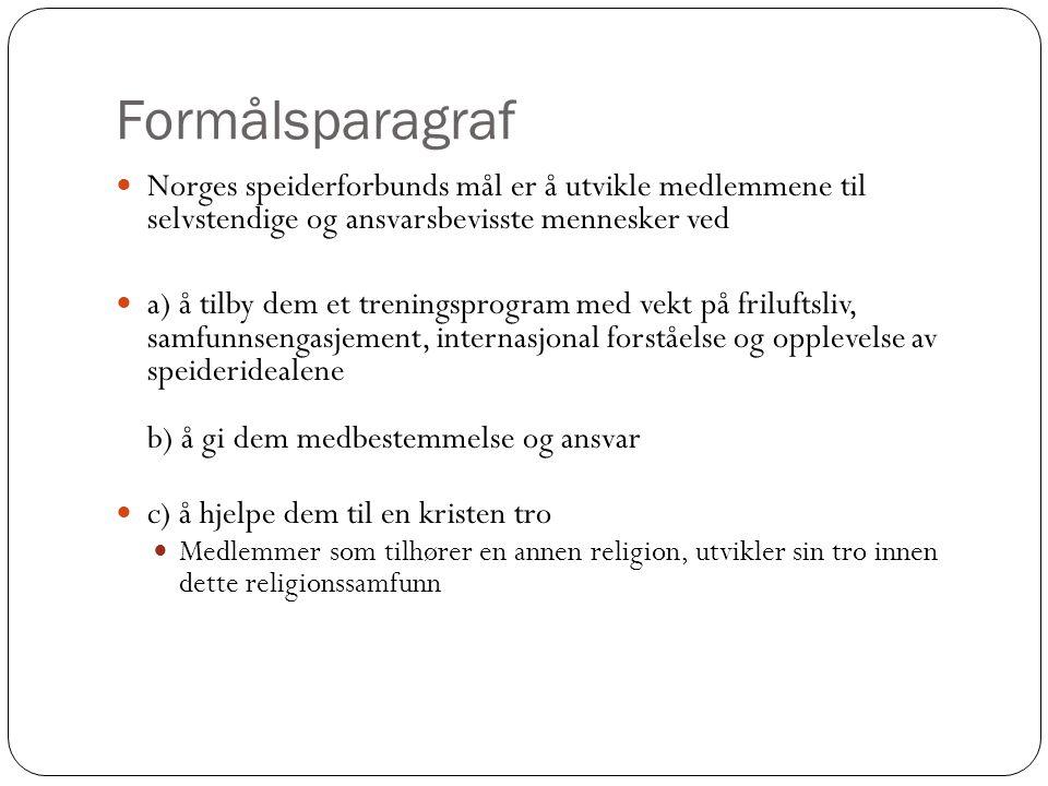 Formålsparagraf Norges speiderforbunds mål er å utvikle medlemmene til selvstendige og ansvarsbevisste mennesker ved.