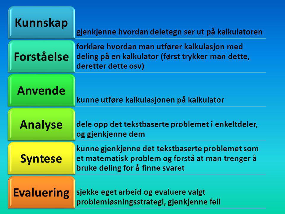Kunnskap Forståelse Anvende Analyse Syntese Evaluering