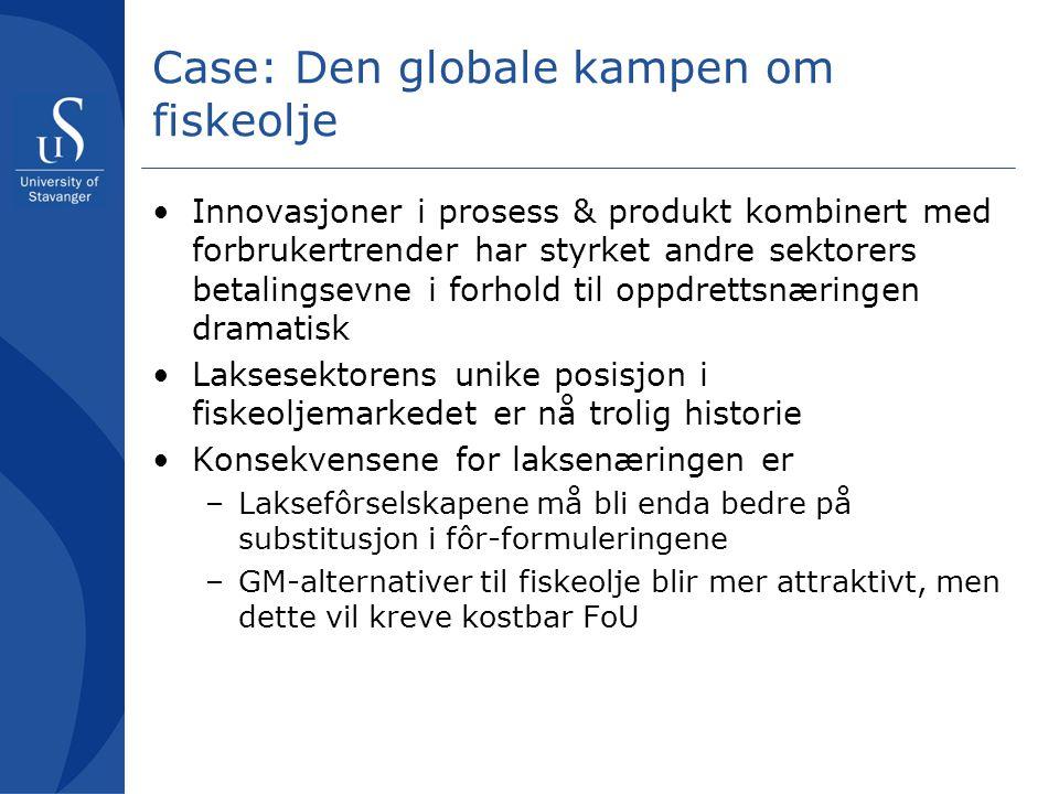 Case: Den globale kampen om fiskeolje