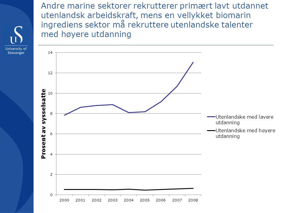 Andre marine sektorer rekrutterer primært lavt utdannet utenlandsk arbeidskraft, mens en vellykket biomarin ingrediens sektor må rekruttere utenlandske talenter med høyere utdanning
