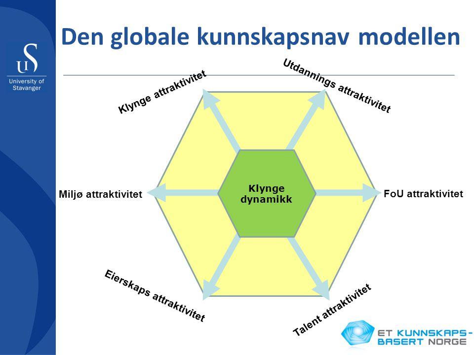 Den globale kunnskapsnav modellen