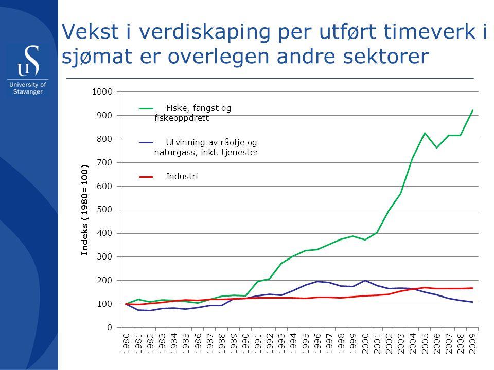 Vekst i verdiskaping per utført timeverk i sjømat er overlegen andre sektorer