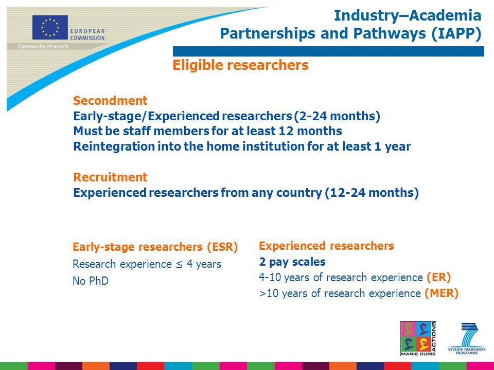 Industry–Academia Partnerships and Pathways (IAPP)