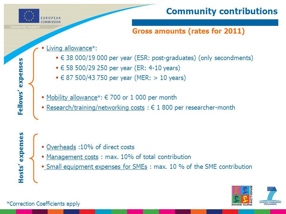 Community contributions