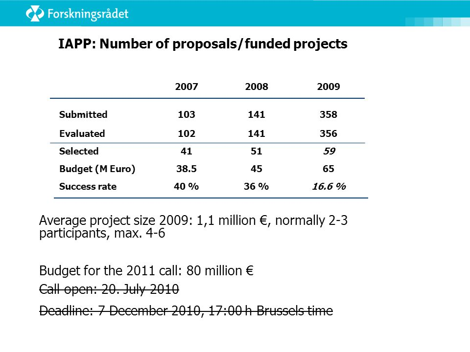 IAPP: Number of proposals/funded projects