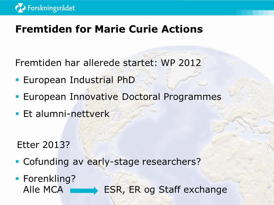Fremtiden for Marie Curie Actions