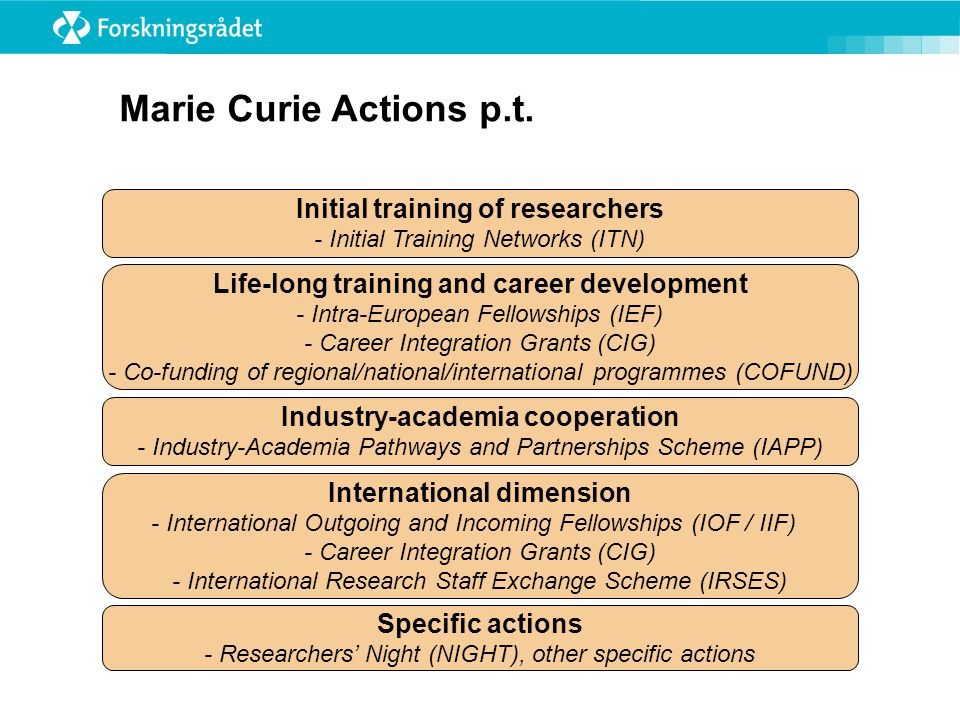 Marie Curie Actions p.t. Initial training of researchers