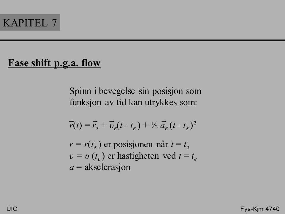 KAPITEL 7 Fase shift p.g.a. flow Spinn i bevegelse sin posisjon som
