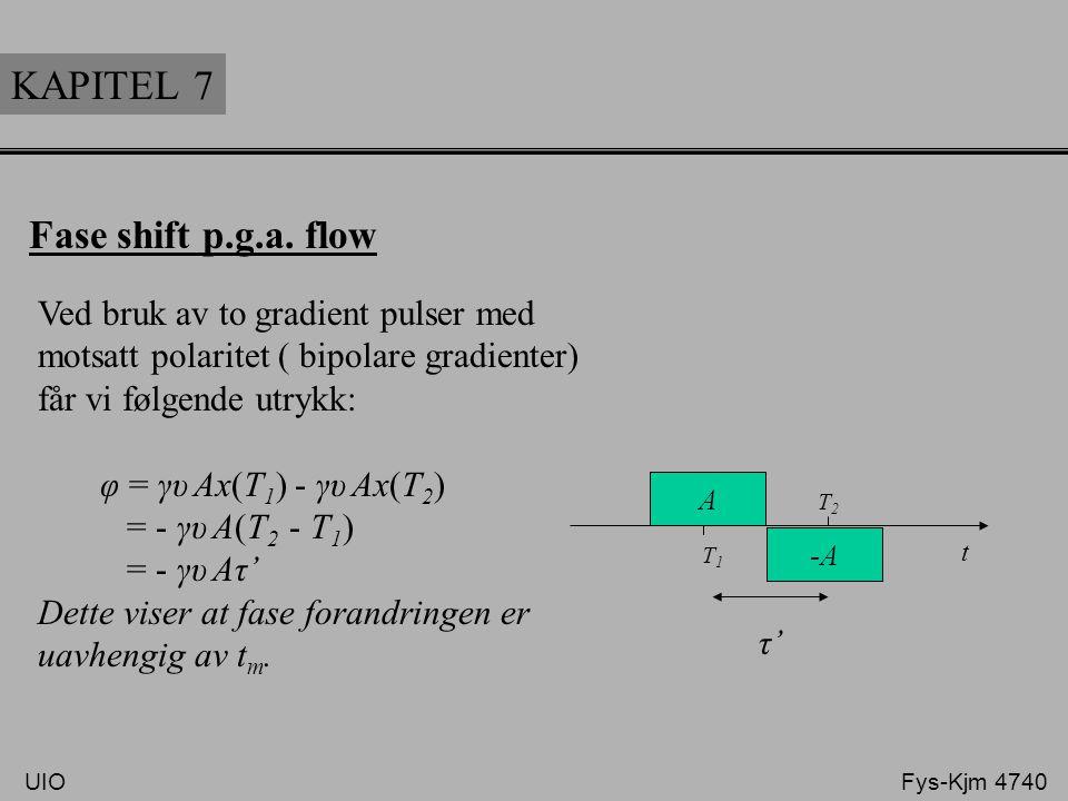 KAPITEL 7 Fase shift p.g.a. flow Ved bruk av to gradient pulser med
