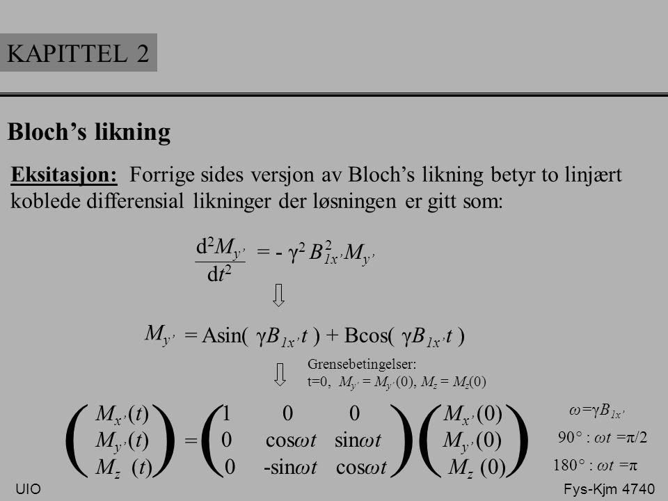 ( ) ( )( ) KAPITTEL 2 Bloch's likning