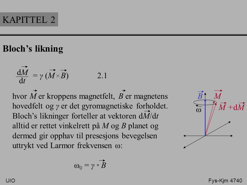 KAPITTEL 2 Bloch's likning dM = γ (M B) 2.1 dt