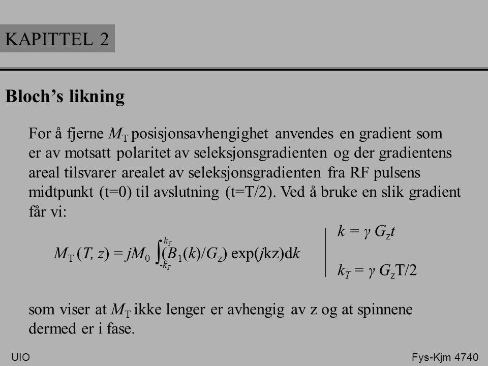 ∫ KAPITTEL 2 Bloch's likning