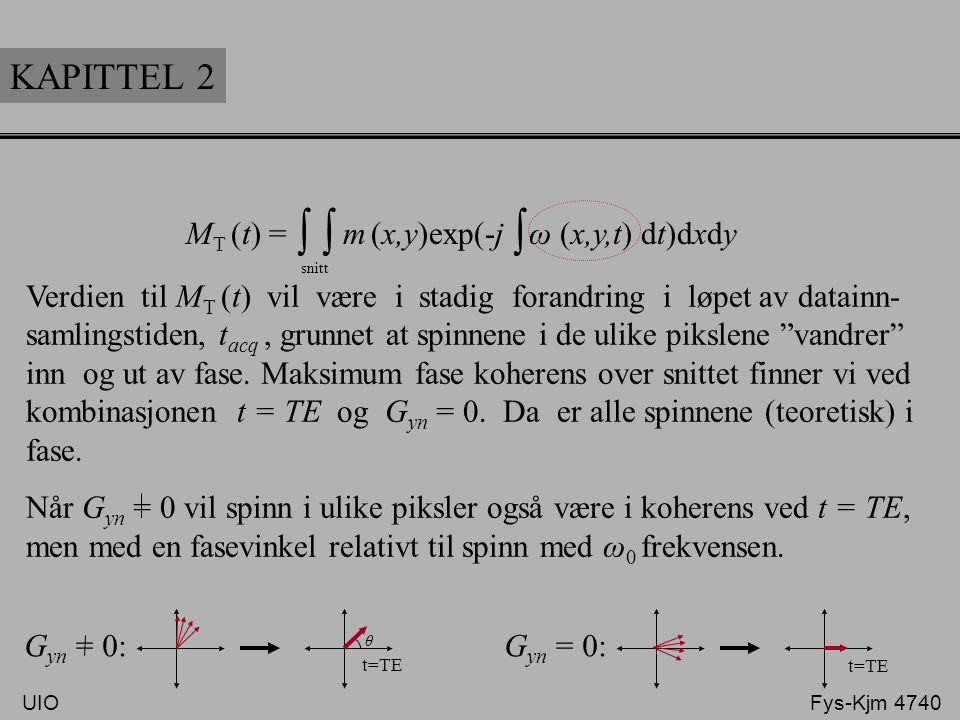 ∫ ∫ ∫ KAPITTEL 2 MT (t) = m (x,y)exp(-j ω (x,y,t) dt)dxdy
