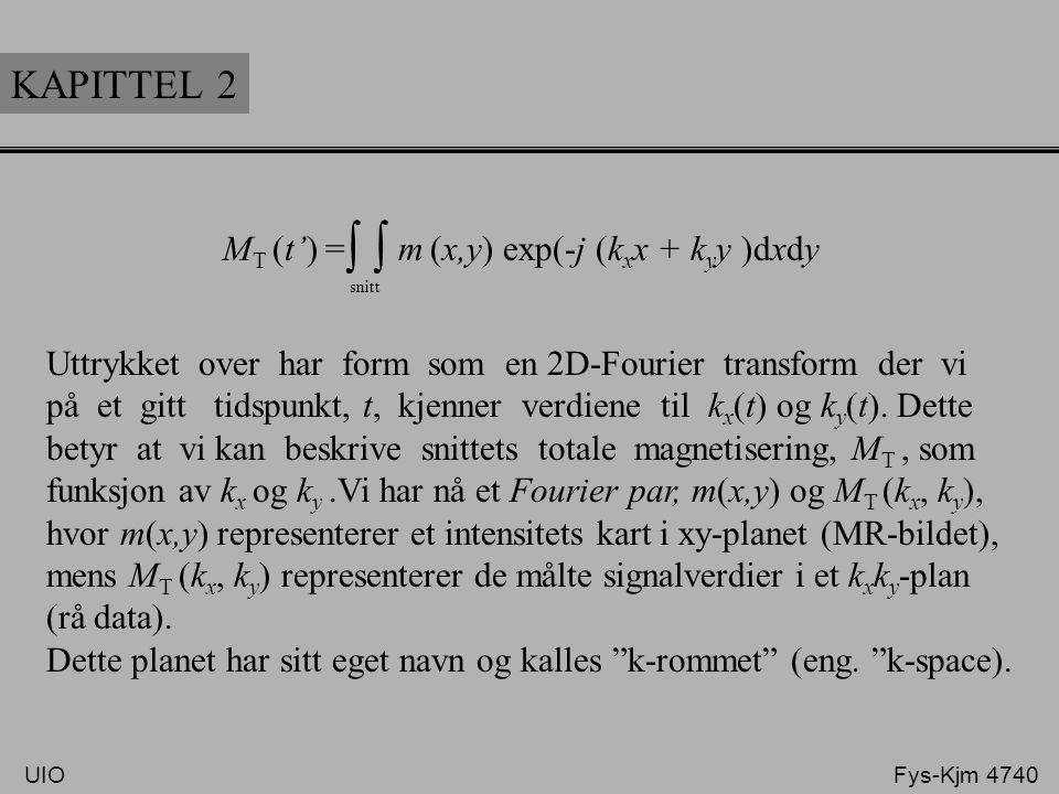 ∫ ∫ KAPITTEL 2 MT (t') = m (x,y) exp(-j (kxx + kyy )dxdy