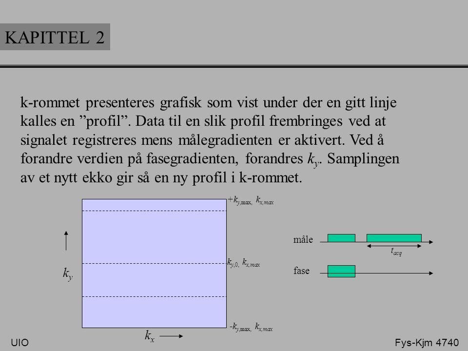 KAPITTEL 2 k-rommet presenteres grafisk som vist under der en gitt linje. kalles en profil . Data til en slik profil frembringes ved at.