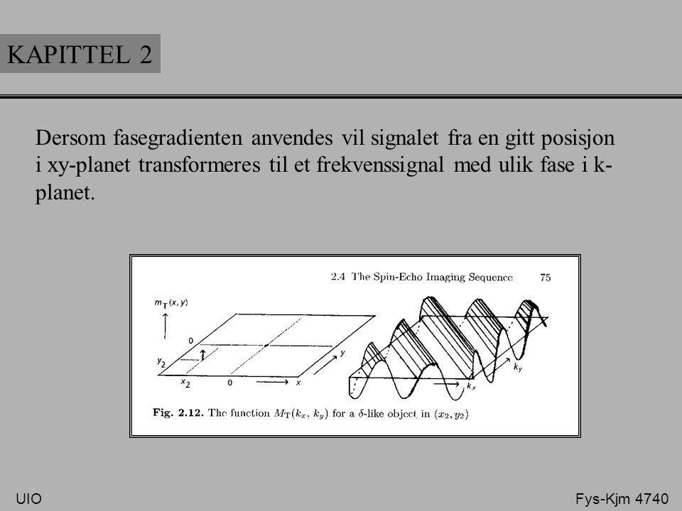 KAPITTEL 2 Dersom fasegradienten anvendes vil signalet fra en gitt posisjon.