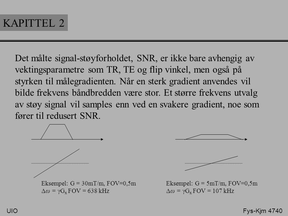 KAPITTEL 2 Det målte signal-støyforholdet, SNR, er ikke bare avhengig av. vektingsparametre som TR, TE og flip vinkel, men også på.