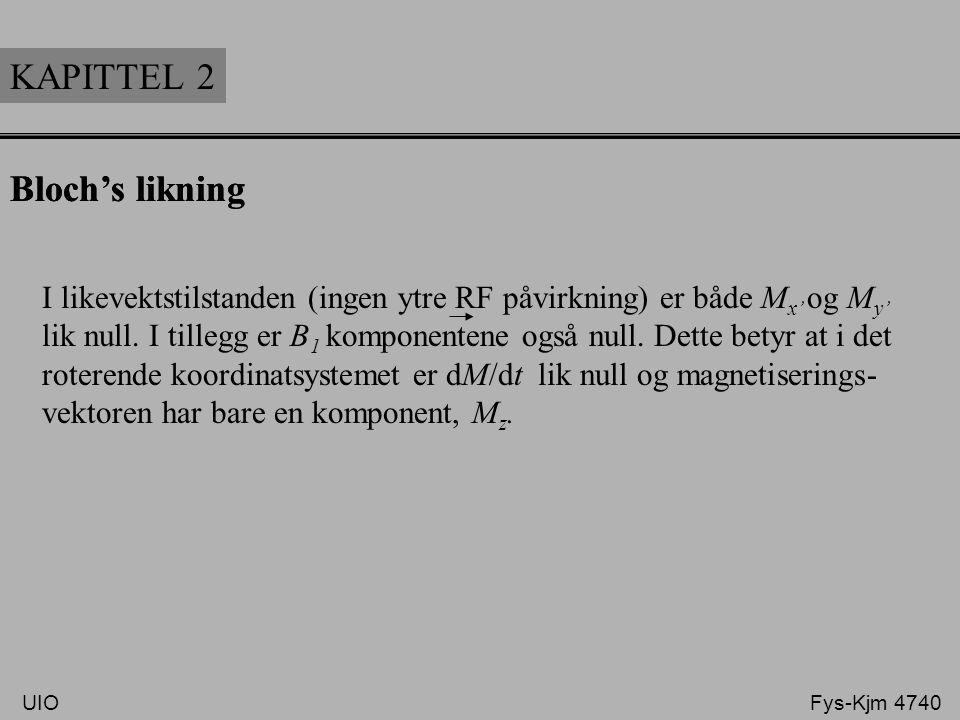 KAPITTEL 2 Bloch's likning Bloch's likning