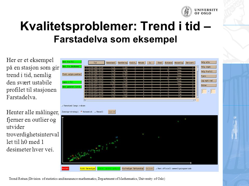 Kvalitetsproblemer: Trend i tid – Farstadelva som eksempel