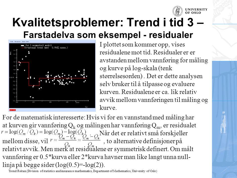 Kvalitetsproblemer: Trend i tid 3 – Farstadelva som eksempel - residualer