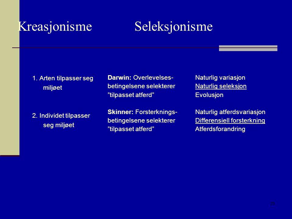 Kreasjonisme Seleksjonisme