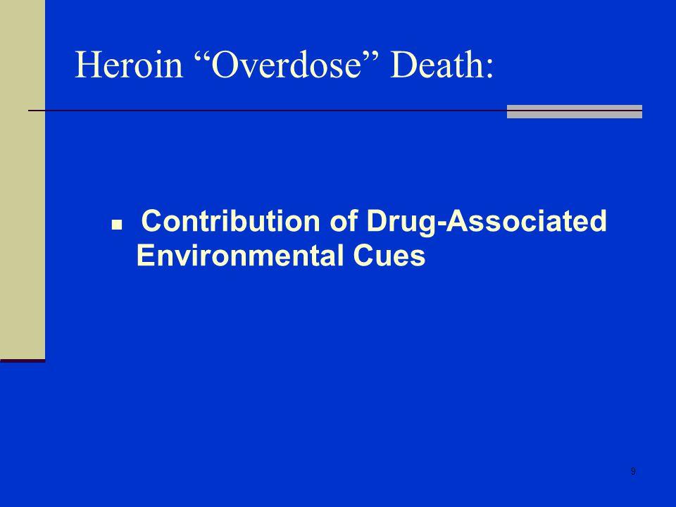 Heroin Overdose Death: