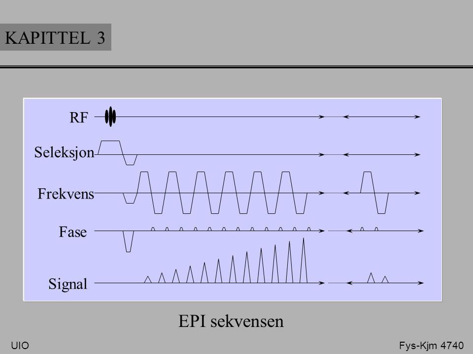 KAPITTEL 3 EPI sekvensen RF Seleksjon Frekvens Fase Signal