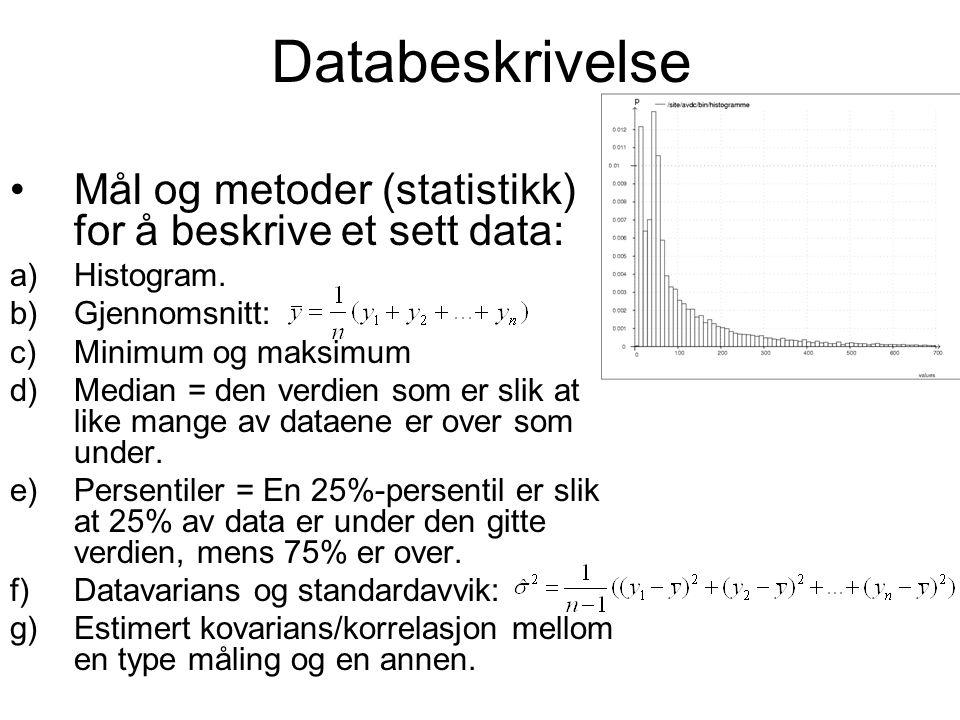 Databeskrivelse Mål og metoder (statistikk) for å beskrive et sett data: Histogram. Gjennomsnitt:
