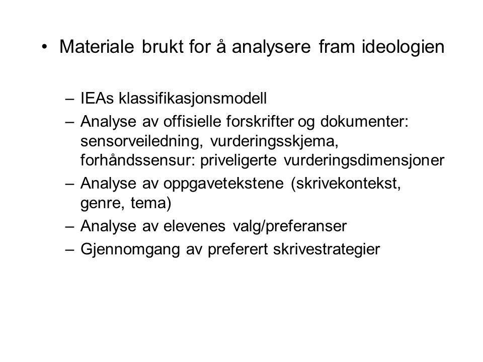 Materiale brukt for å analysere fram ideologien