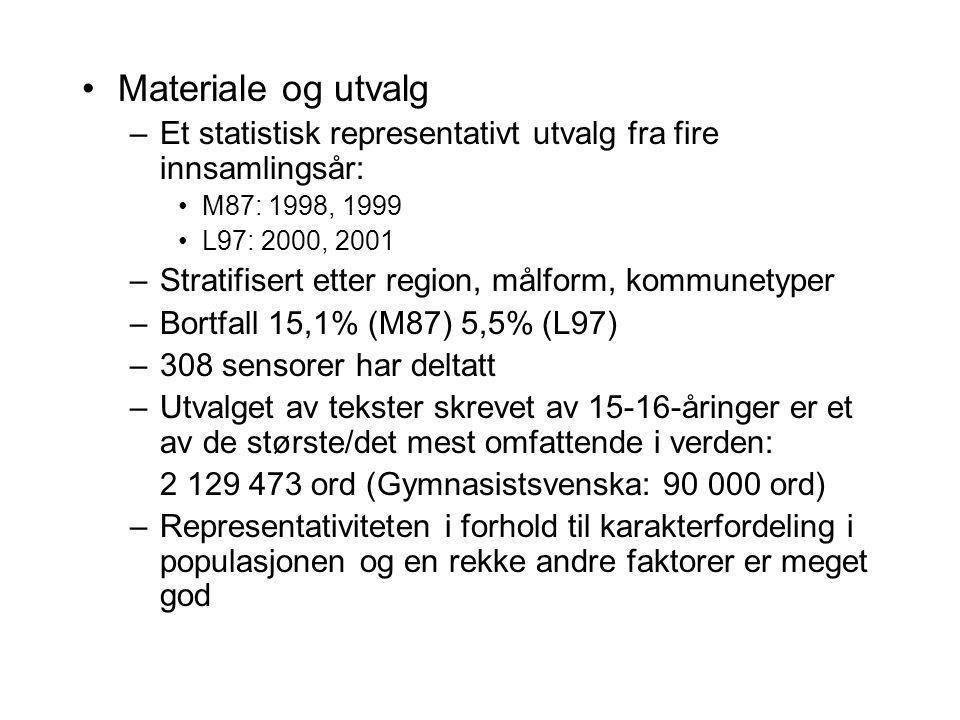 Materiale og utvalg Et statistisk representativt utvalg fra fire innsamlingsår: M87: 1998, 1999. L97: 2000, 2001.