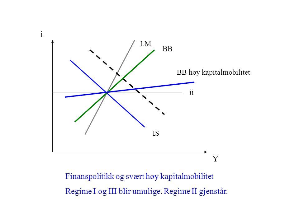 Finanspolitikk og svært høy kapitalmobilitet