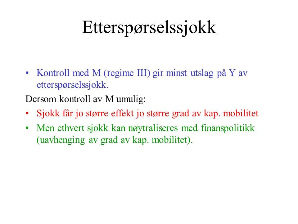 Etterspørselssjokk Kontroll med M (regime III) gir minst utslag på Y av etterspørselssjokk. Dersom kontroll av M umulig:
