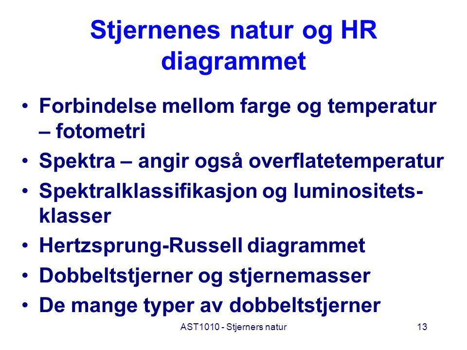 Stjernenes natur og HR diagrammet