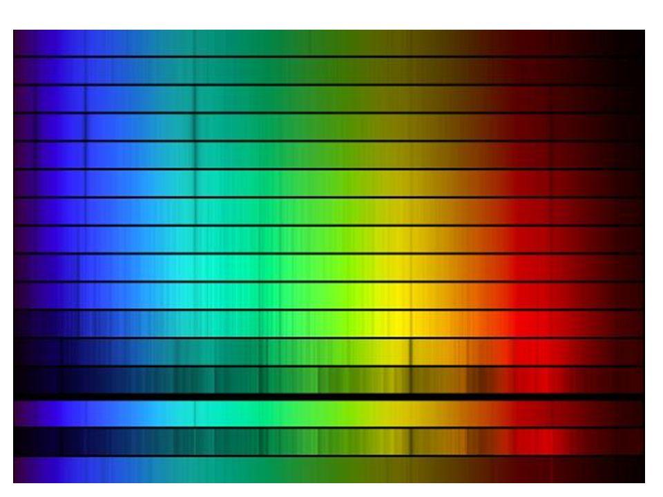 Dette spekteret er tydeligere enn det foregående, men mangler både bølgelengdeskala og betegnelser som viser hvilke spektralklasser som vises de forskjellige spektrene tilsvarer. Det må derfor brukes sammen med det foregående slide for å få mening.