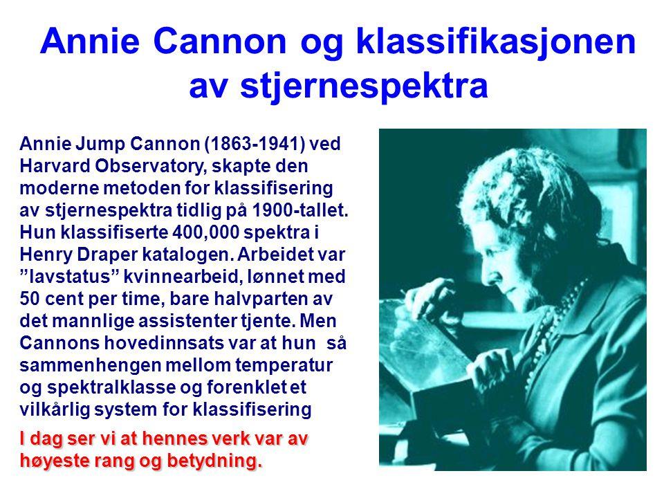 Annie Cannon og klassifikasjonen av stjernespektra