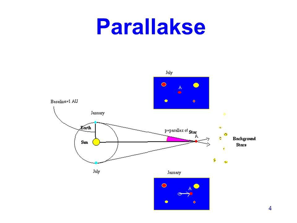 Parallakse AST1010 - Stjerners natur