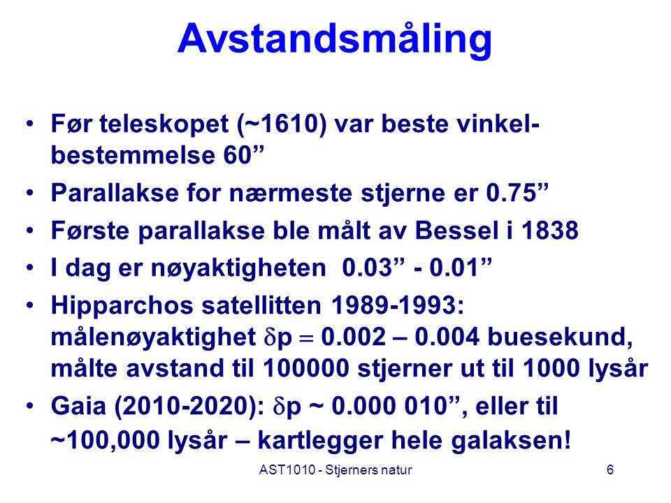 Avstandsmåling Før teleskopet (~1610) var beste vinkel-bestemmelse 60