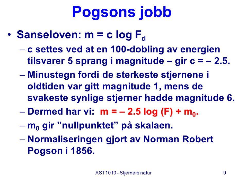 Pogsons jobb Sanseloven: m = c log Fd