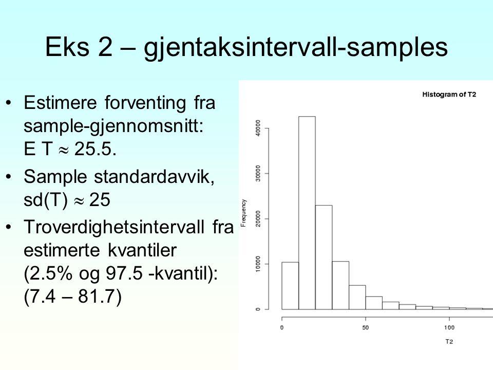 Eks 2 – gjentaksintervall-samples