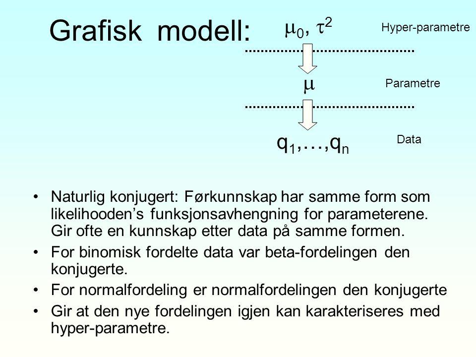 Grafisk modell: 0, 2  q1,…,qn
