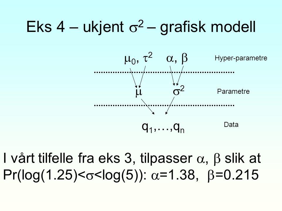 Eks 4 – ukjent 2 – grafisk modell