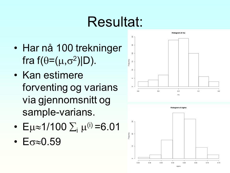 Resultat: Har nå 100 trekninger fra f(=(,2)|D).