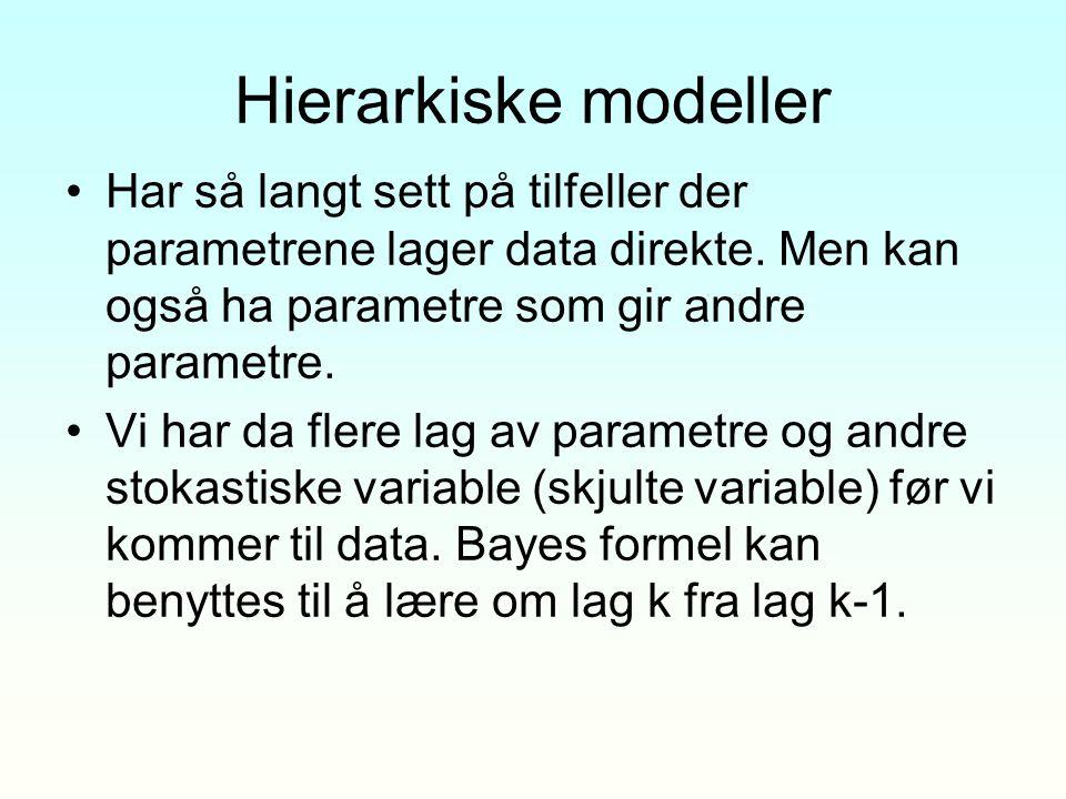 Hierarkiske modeller Har så langt sett på tilfeller der parametrene lager data direkte. Men kan også ha parametre som gir andre parametre.