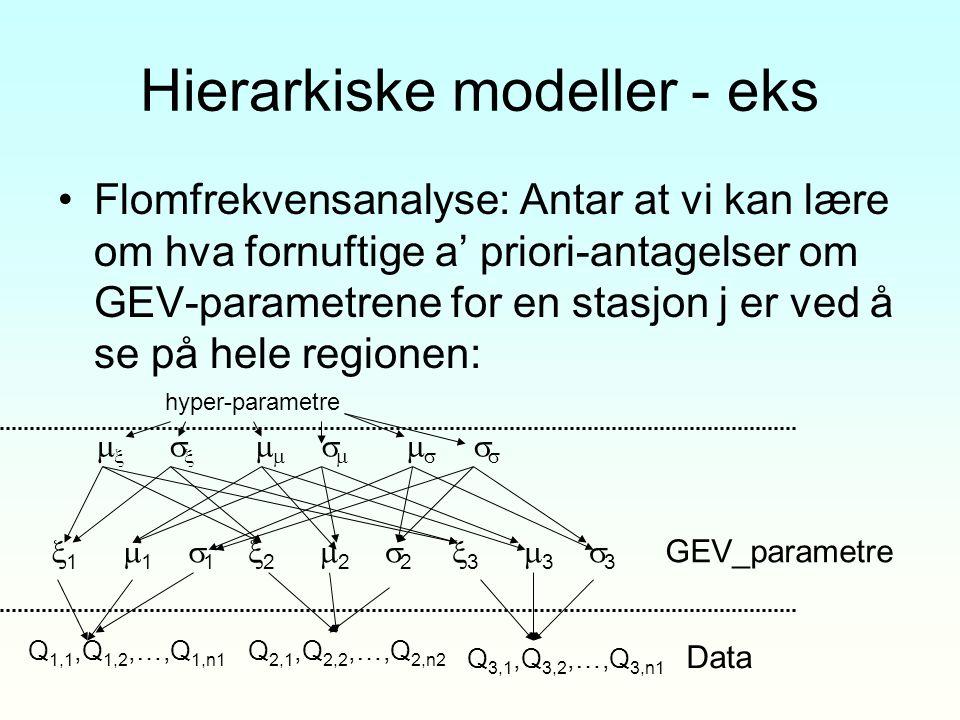 Hierarkiske modeller - eks