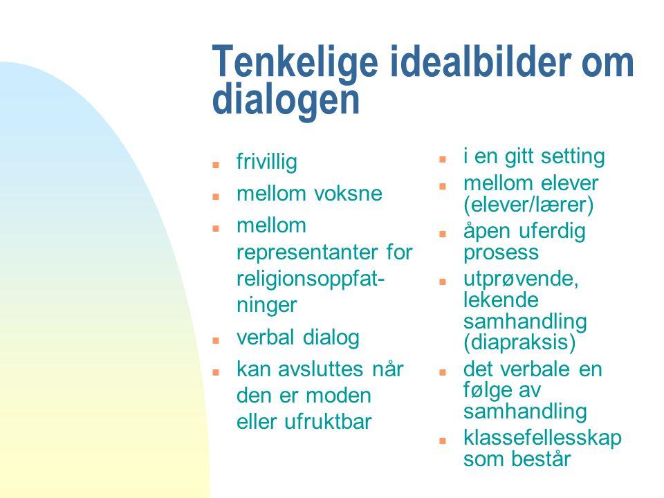 Tenkelige idealbilder om dialogen